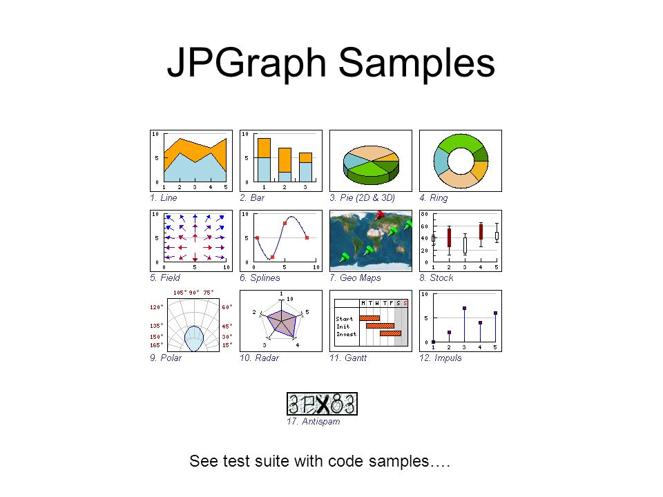 JPGraph Samples See test suite with code samples….