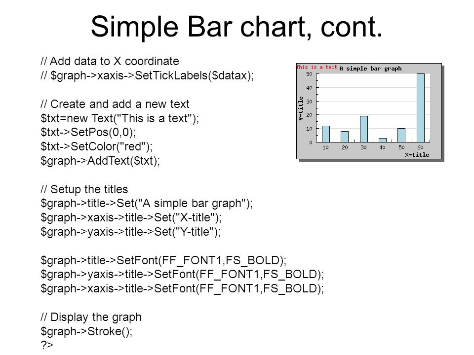 Simple Bar chart, cont.