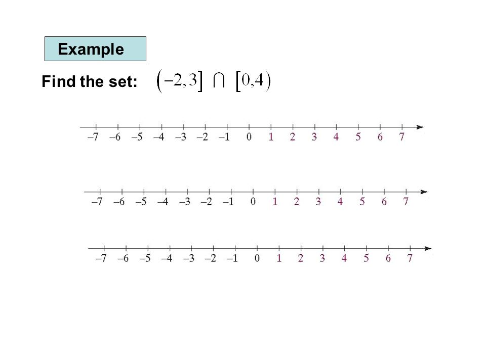 Example Find the set: