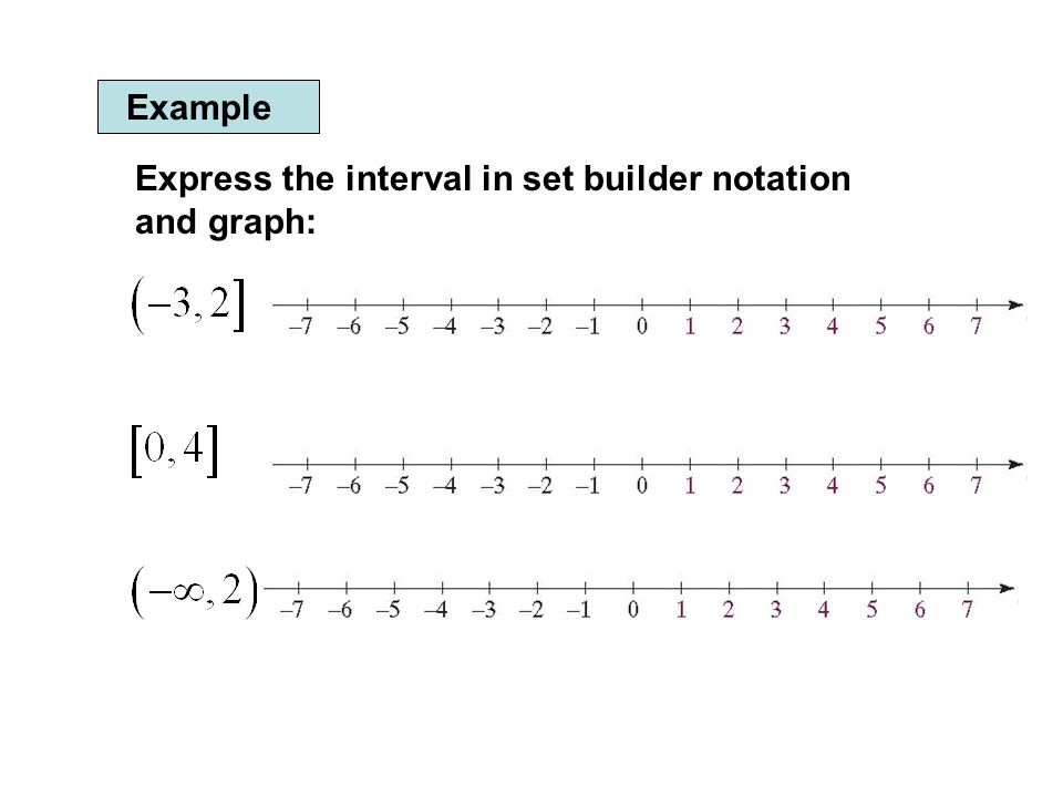 Example Express the interval in set builder notation and graph:
