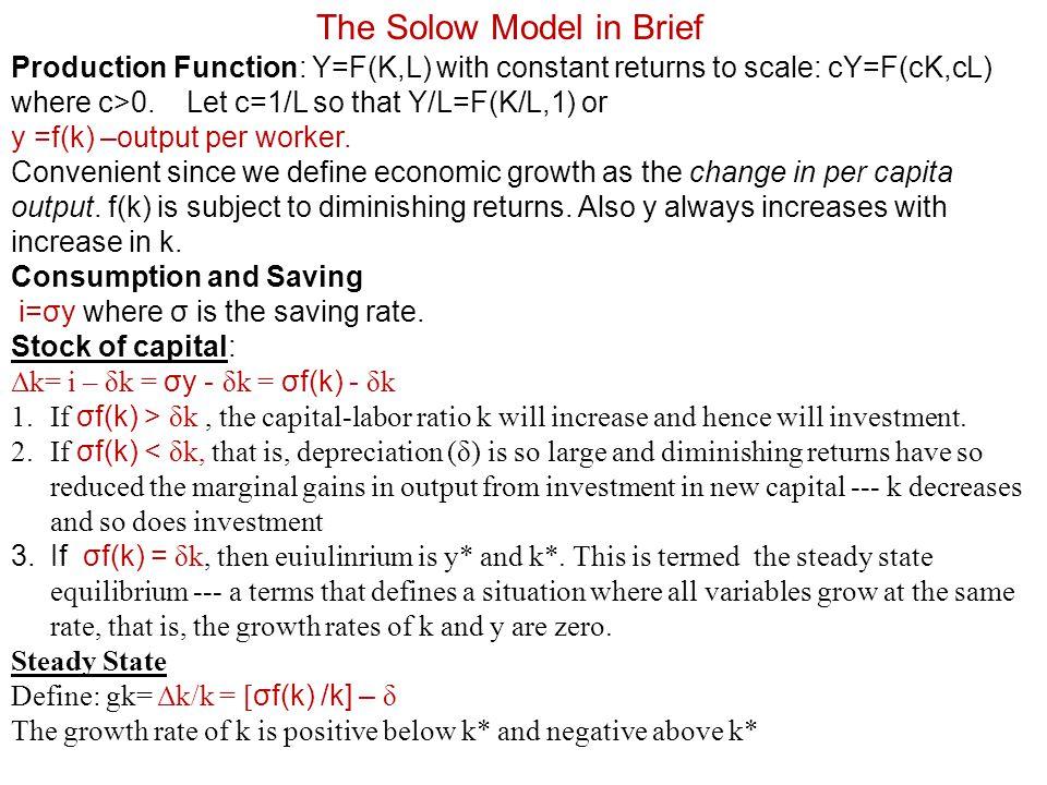 y k δkδk σf(k) f(k) k* y* b a The Solow Equilibrium Saving function Linear depreciation