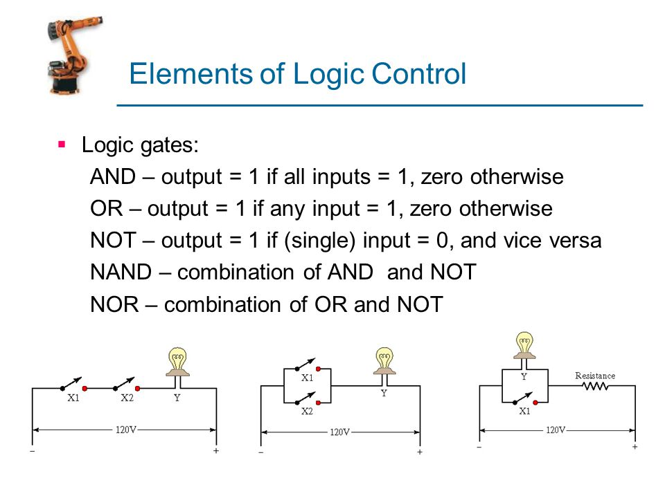 Personal Computers Using Soft Logic  Sturdy enclosures for plant environment  Membrane-type keyboards  I/O cards and other hardware to connect to machines and processes  Windows for implementing control applications  Soft logic software emulating PLCs