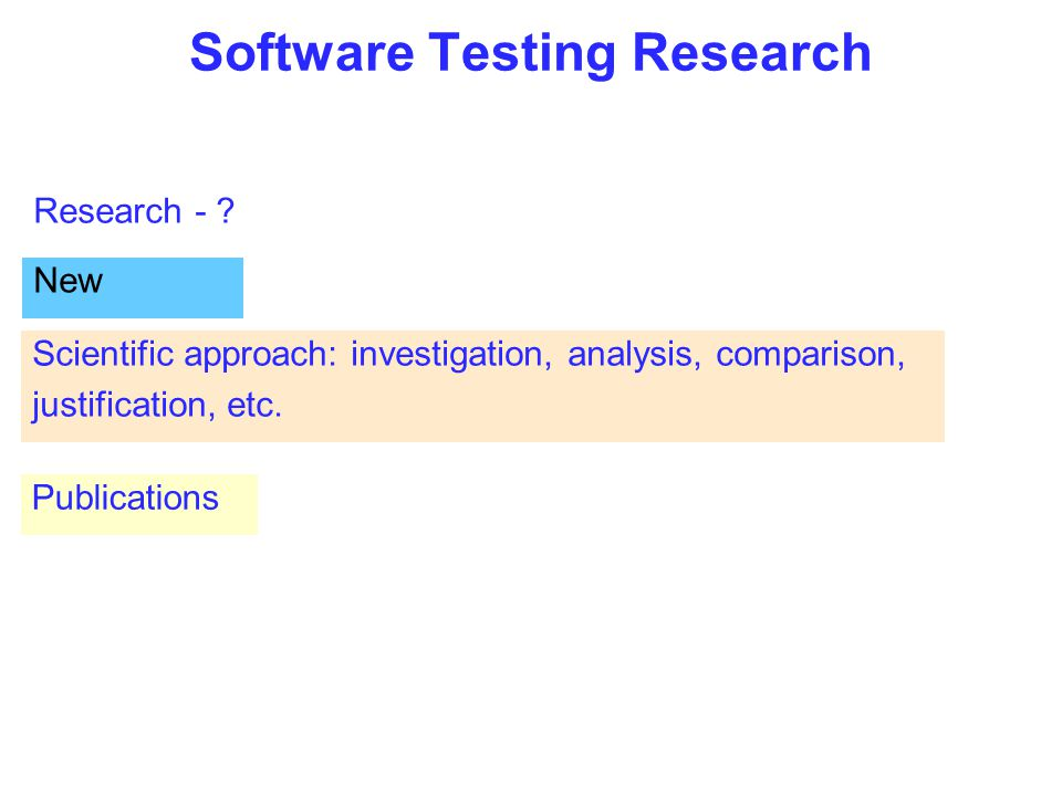 Software Testing Research Research - ? New Scientific approach: investigation, analysis, comparison, justification, etc. Publications