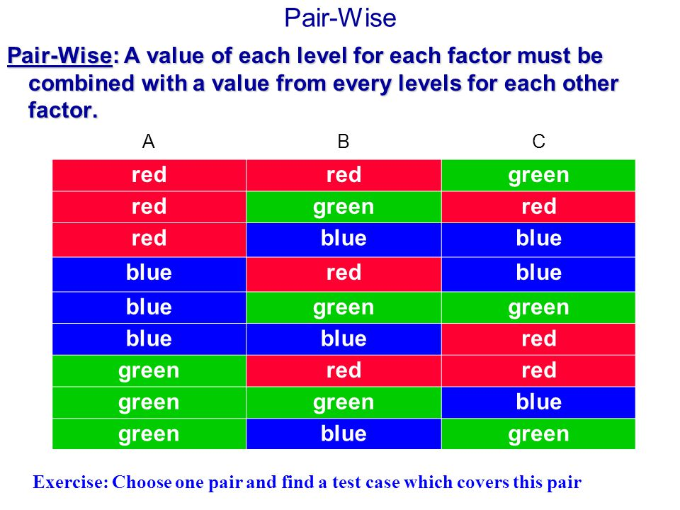 Pair-Wise Pair-Wise: A value of each level for each factor must be combined with a value from every levels for each other factor. ABC red green redgre
