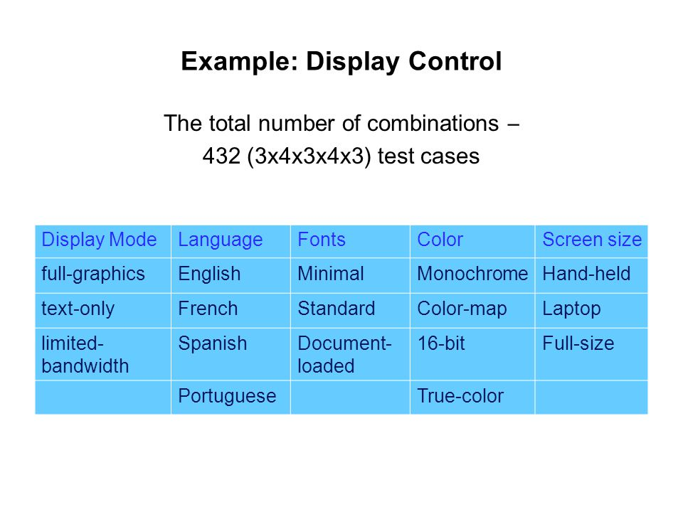 Example: Display Control Display ModeLanguageFontsColorScreen size full-graphicsEnglishMinimalMonochromeHand-held text-onlyFrenchStandardColor-mapLapt