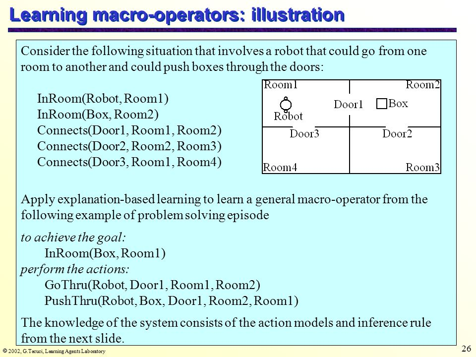  2002, G.Tecuci, Learning Agents Laboratory 26 Learning macro-operators: illustration Consider the following situation that involves a robot that could go from one room to another and could push boxes through the doors: InRoom(Robot, Room1) InRoom(Box, Room2) Connects(Door1, Room1, Room2) Connects(Door2, Room2, Room3) Connects(Door3, Room1, Room4) Apply explanation-based learning to learn a general macro-operator from the following example of problem solving episode to achieve the goal: InRoom(Box, Room1) perform the actions: GoThru(Robot, Door1, Room1, Room2) PushThru(Robot, Box, Door1, Room2, Room1) The knowledge of the system consists of the action models and inference rule from the next slide.
