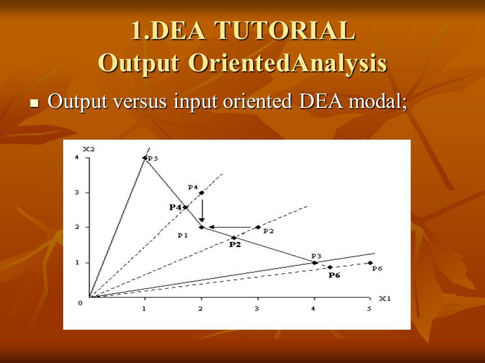 1.DEA TUTORIAL Output OrientedAnalysis Output versus input oriented DEA modal; Output versus input oriented DEA modal;