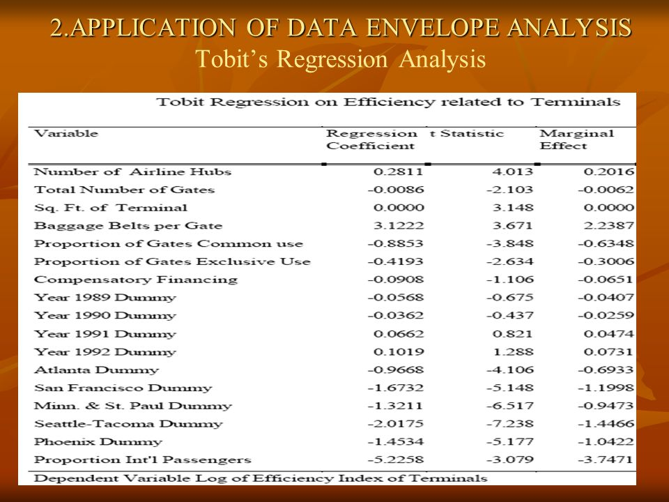 2.APPLICATION OF DATA ENVELOPE ANALYSIS 2.APPLICATION OF DATA ENVELOPE ANALYSIS Tobit's Regression Analysis