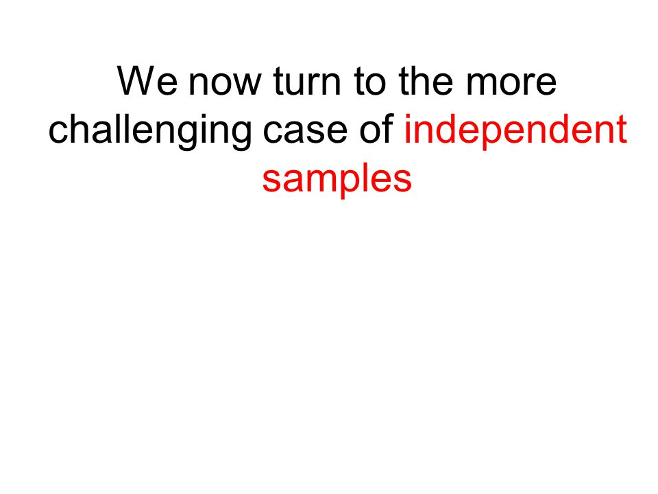 We now turn to the more challenging case of independent samples