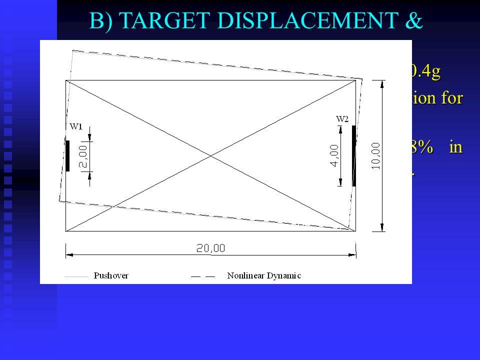 Β) TARGET DISPLACEMENT & ROTATION The 4 selected accelerograms scaled to pga = 0.4g  6% deviation in displacement and 2% in rotation for the torsionally unrestrained building.