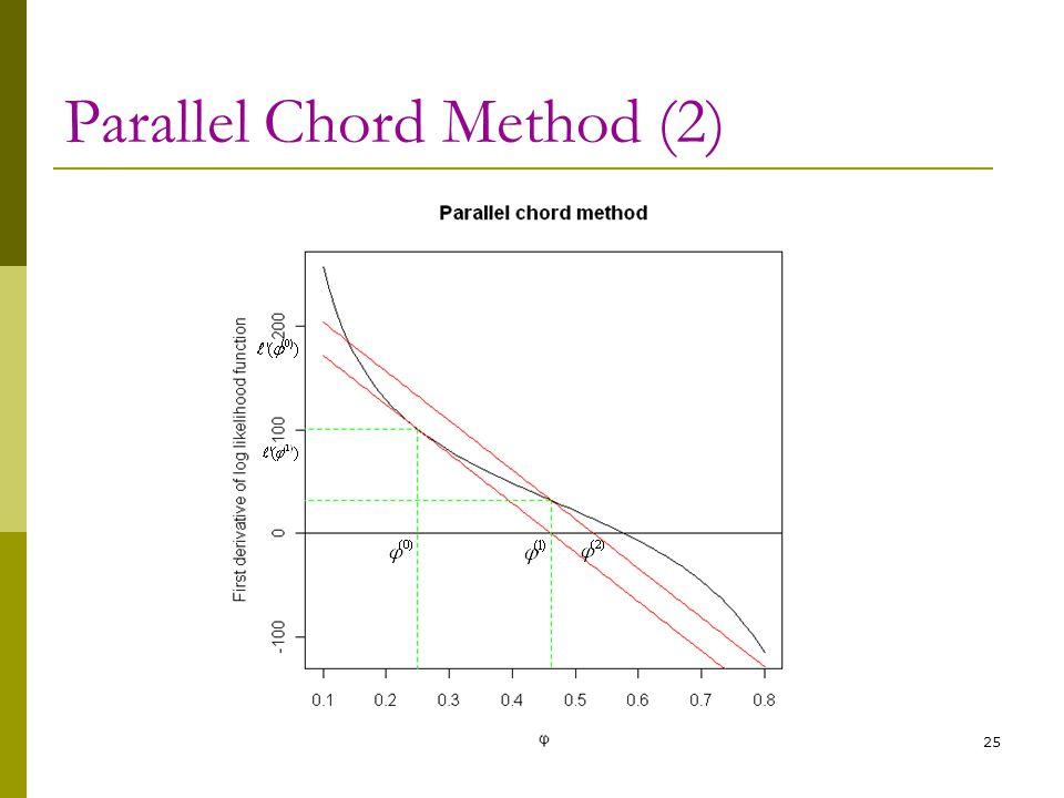 25 Parallel Chord Method (2)