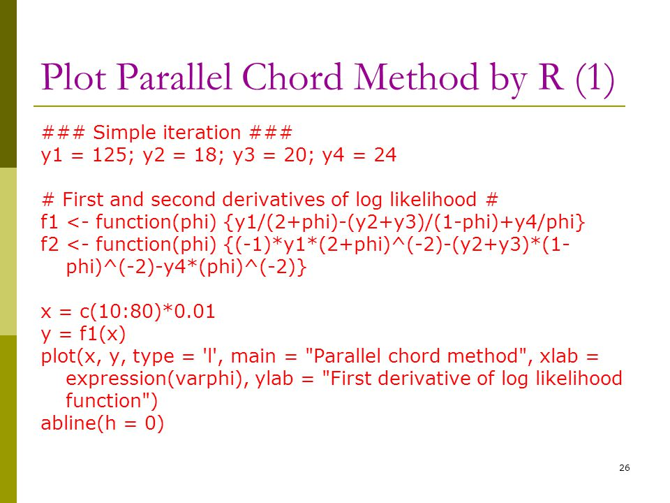 Plot Parallel Chord Method by R (1) ### Simple iteration ### y1 = 125; y2 = 18; y3 = 20; y4 = 24 # First and second derivatives of log likelihood # f1