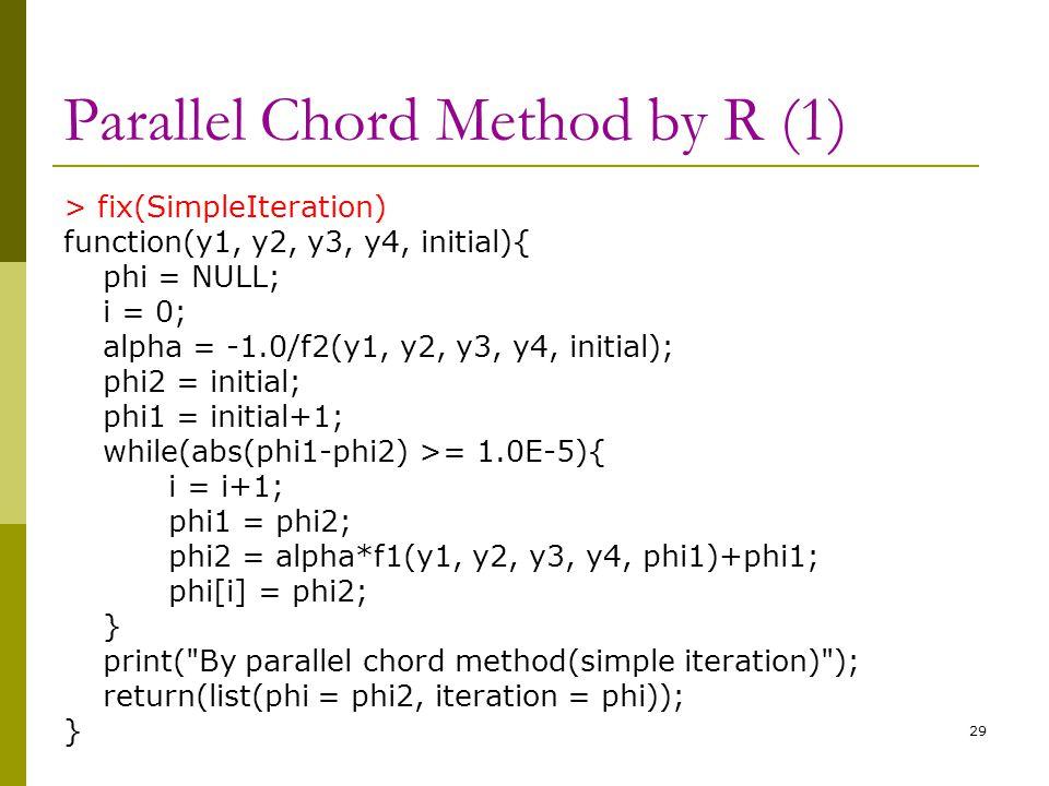 Parallel Chord Method by R (1) > fix(SimpleIteration) function(y1, y2, y3, y4, initial){ phi = NULL; i = 0; alpha = -1.0/f2(y1, y2, y3, y4, initial);