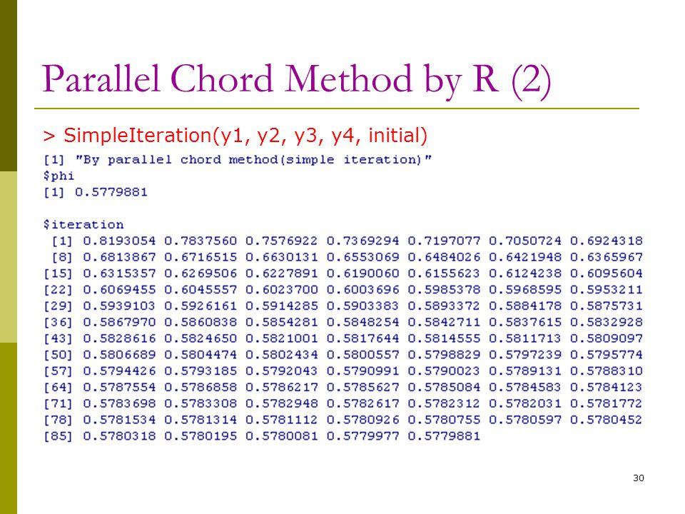 Parallel Chord Method by R (2) > SimpleIteration(y1, y2, y3, y4, initial) 30