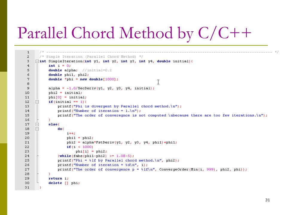 Parallel Chord Method by C/C++ 31