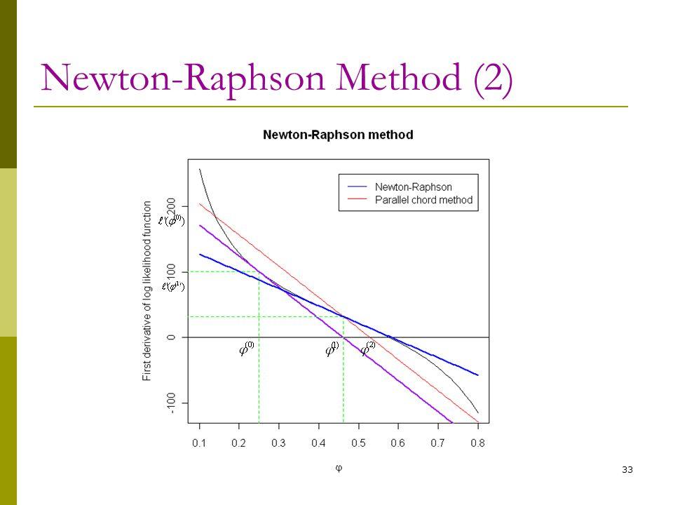 33 Newton-Raphson Method (2)