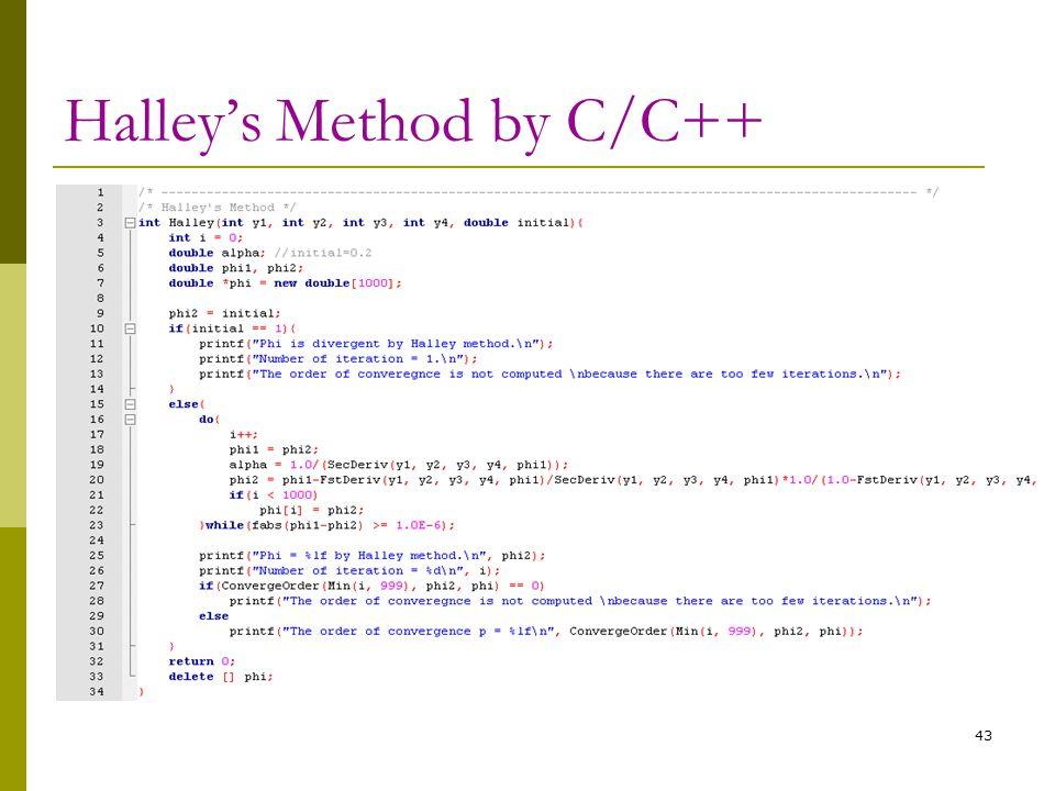 Halley's Method by C/C++ 43