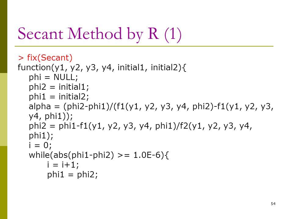 Secant Method by R (1) > fix(Secant) function(y1, y2, y3, y4, initial1, initial2){ phi = NULL; phi2 = initial1; phi1 = initial2; alpha = (phi2-phi1)/(