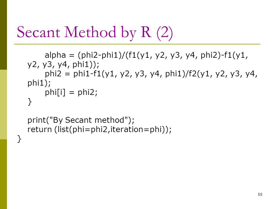 Secant Method by R (2) alpha = (phi2-phi1)/(f1(y1, y2, y3, y4, phi2)-f1(y1, y2, y3, y4, phi1)); phi2 = phi1-f1(y1, y2, y3, y4, phi1)/f2(y1, y2, y3, y4