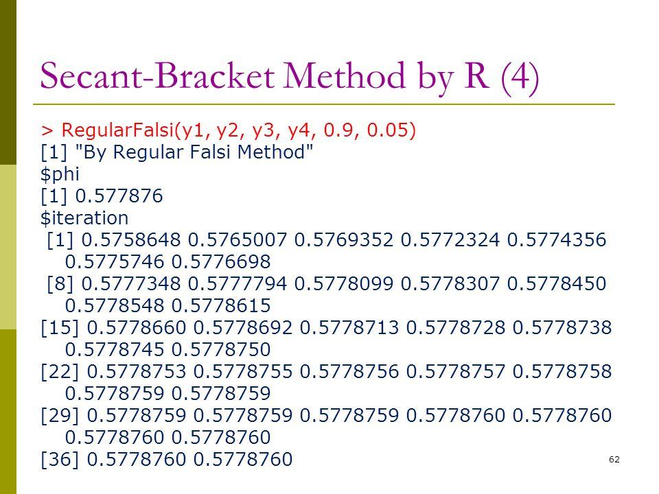 Secant-Bracket Method by R (4) > RegularFalsi(y1, y2, y3, y4, 0.9, 0.05) [1]