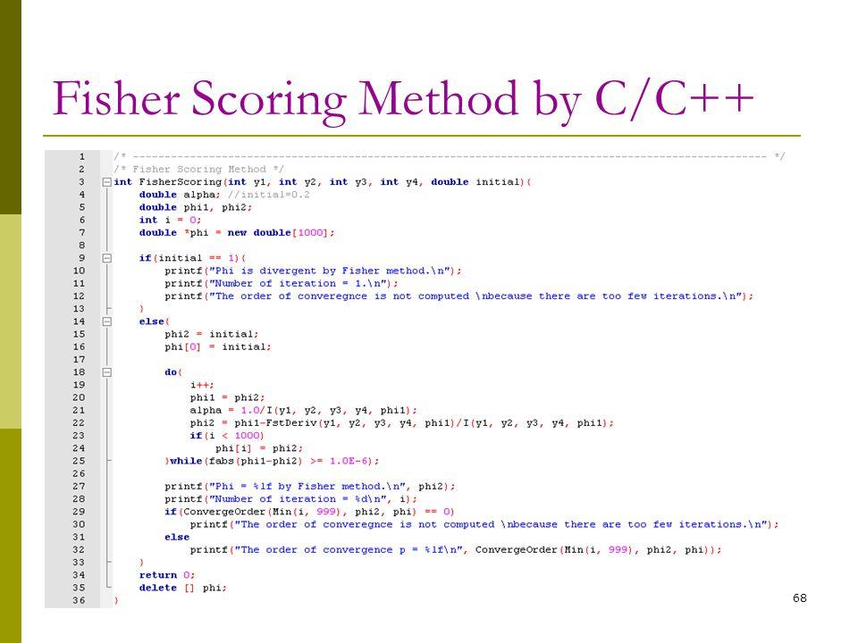 Fisher Scoring Method by C/C++ 68