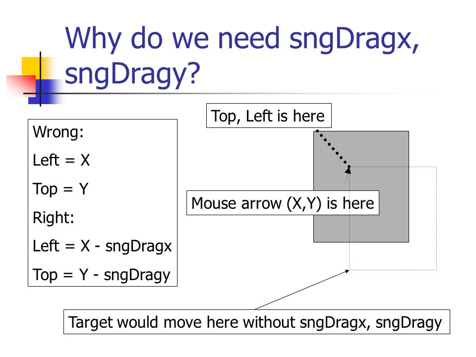 Why do we need sngDragx, sngDragy.