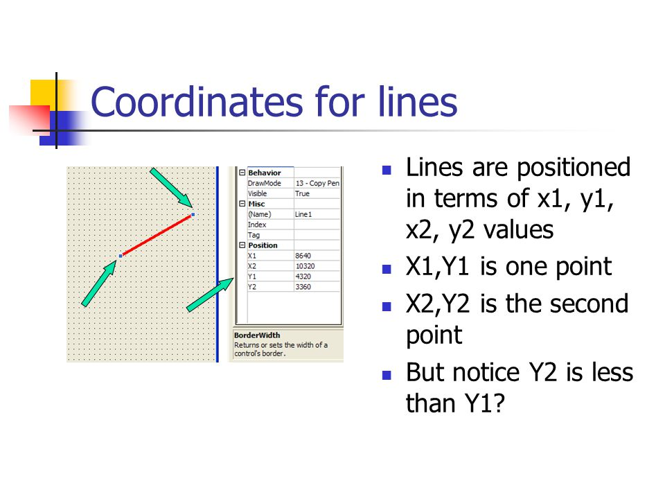 Coordinates for lines Lines are positioned in terms of x1, y1, x2, y2 values X1,Y1 is one point X2,Y2 is the second point But notice Y2 is less than Y1