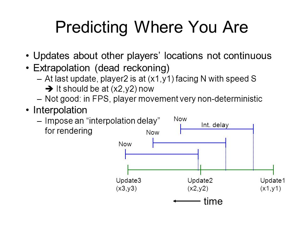 Predicting Where You Are Updates about other players' locations not continuous Extrapolation (dead reckoning) –At last update, player2 is at (x1,y1) facing N with speed S  It should be at (x2,y2) now –Not good: in FPS, player movement very non-deterministic Interpolation –Impose an interpolation delay for rendering Update1 (x1,y1) Update2 (x2,y2) Update3 (x3,y3) Now Int.