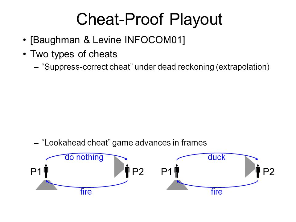 Cheat-Proof Playout [Baughman & Levine INFOCOM01] Two types of cheats – Suppress-correct cheat under dead reckoning (extrapolation) – Lookahead cheat game advances in frames  P1  P2 fire do nothing  P1  P2 fire duck