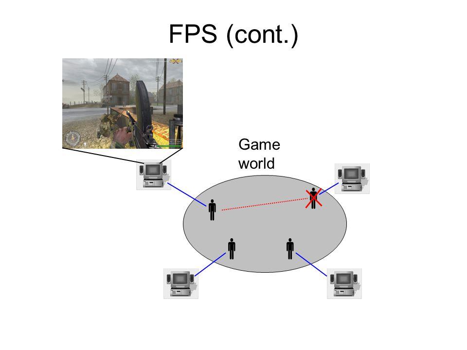    P1 P2 P3 Fair Message Exchange [Guo et al.