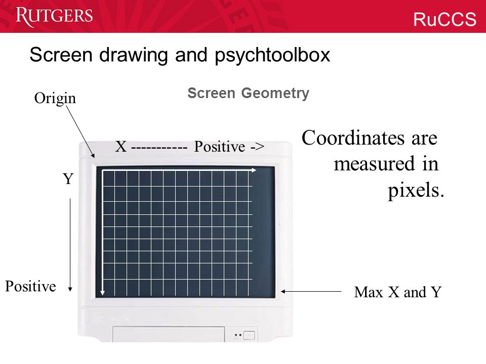 RuCCS Screen drawing and psychtoolbox Screen Geometry X ----------- Positive -> Y Positive Origin Max X and Y Coordinates are measured in pixels.