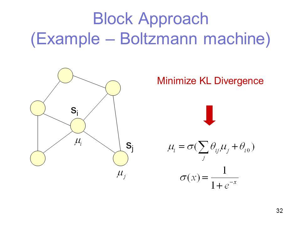 32 Block Approach (Example – Boltzmann machine) sisi sjsj Minimize KL Divergence