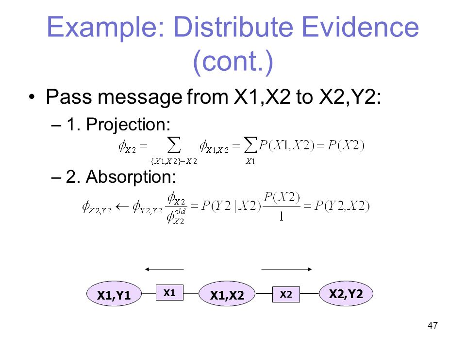 47 Example: Distribute Evidence (cont.) Pass message from X1,X2 to X2,Y2: –1.