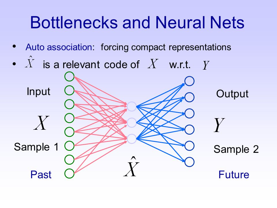 Bottlenecks and Neural Nets Auto association: forcing compact representations is a relevant code of w.r.t.