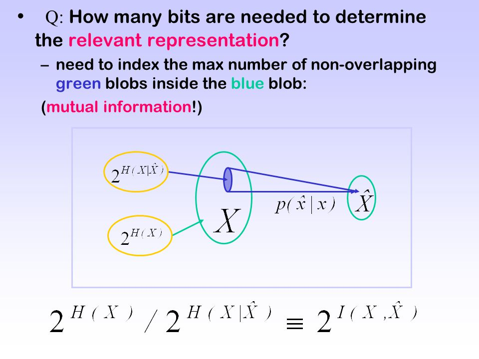 Q: How many bits are needed to determine the relevant representation.