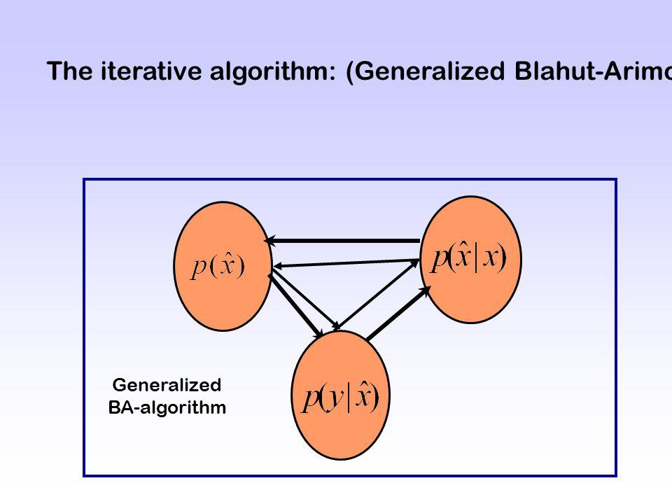 The iterative algorithm: (Generalized Blahut-Arimoto) Generalized BA-algorithm