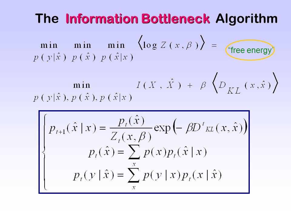 "Information Bottleneck The Information Bottleneck Algorithm ""free energy"""