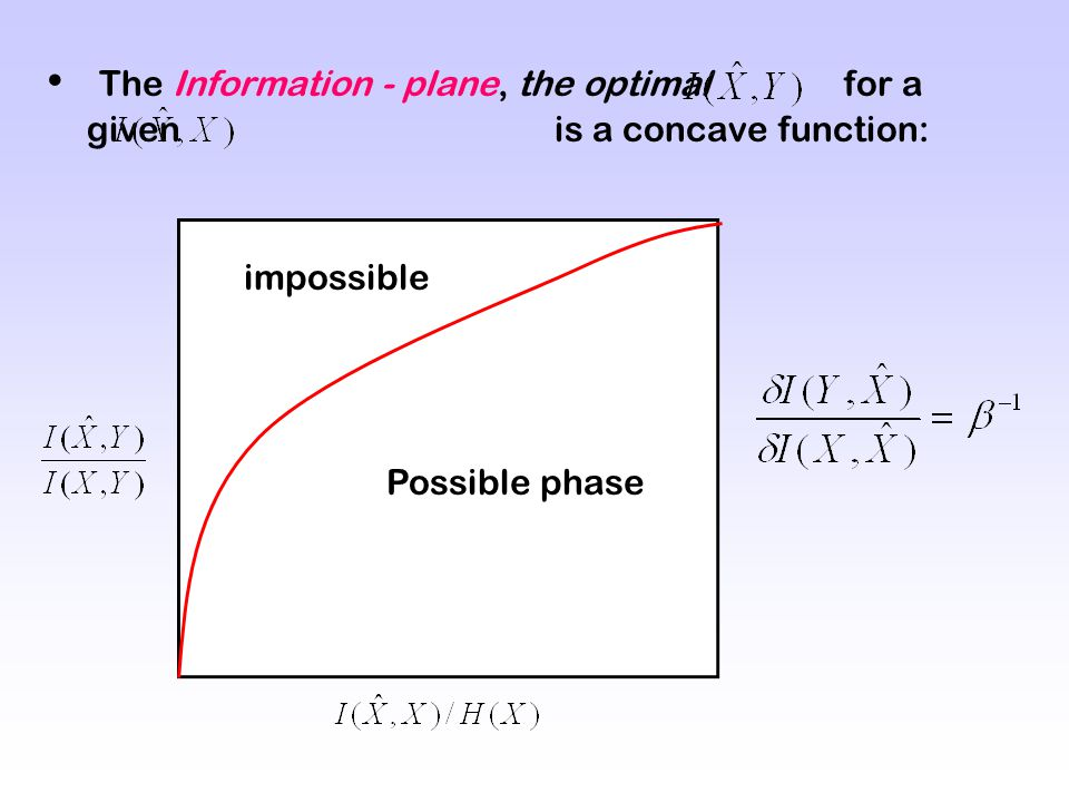 The Information - plane, the optimal for a given is a concave function: Possible phase impossible