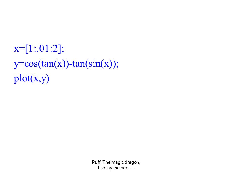 Puff! The magic dragon, Live by the sea…. x=[1:.01:2]; y=cos(tan(x))-tan(sin(x)); plot(x,y)