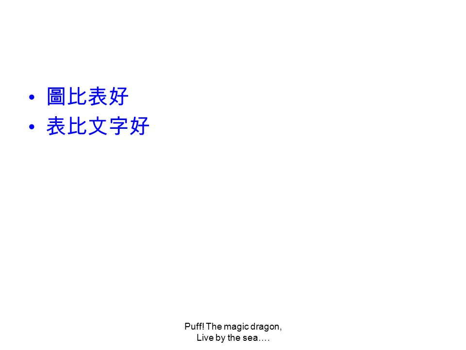 Puff! The magic dragon, Live by the sea…. 圖比表好 表比文字好