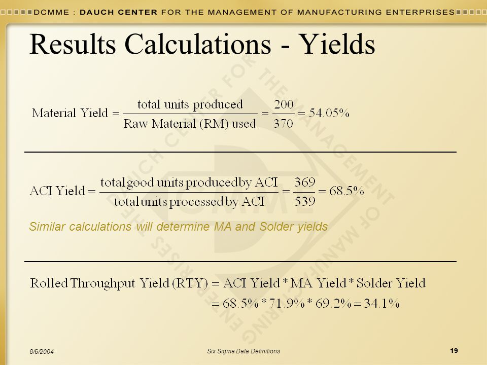Six Sigma Data Definitions19 8/6/2004 Results Calculations - Yields Similar calculations will determine MA and Solder yields
