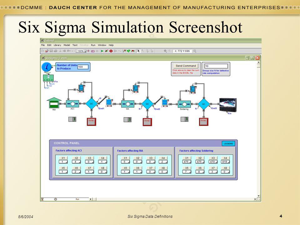 Six Sigma Data Definitions4 8/6/2004 Six Sigma Simulation Screenshot