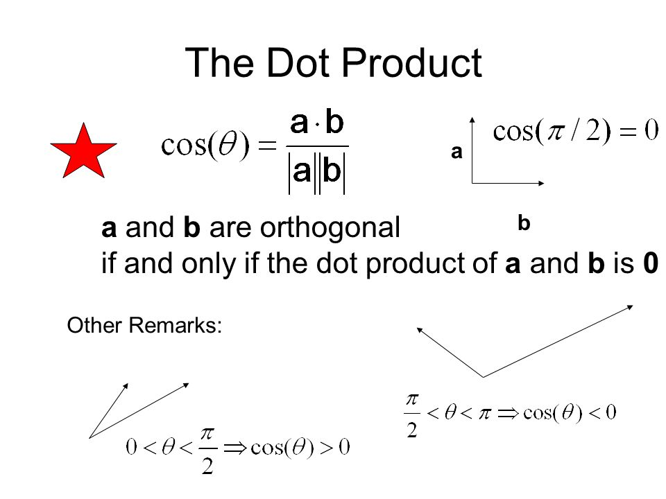The Dot Product a and b are orthogonal if and only if the dot product of a and b is 0 Other Remarks: a b