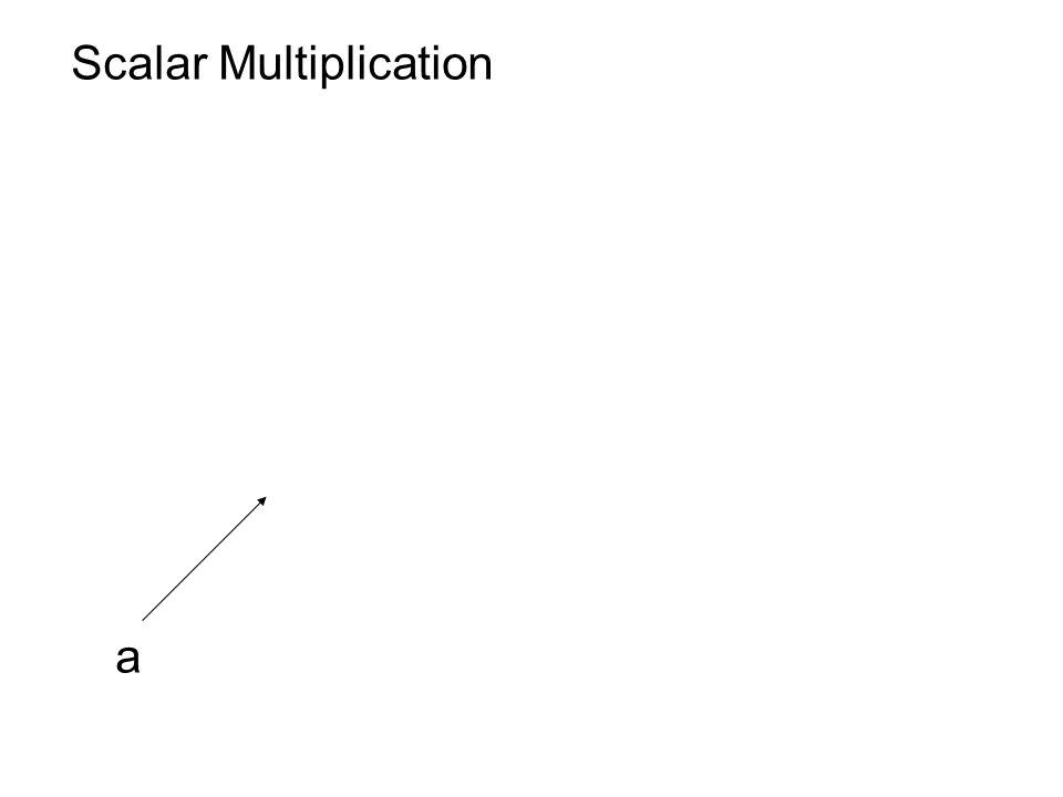 Scalar Multiplication a