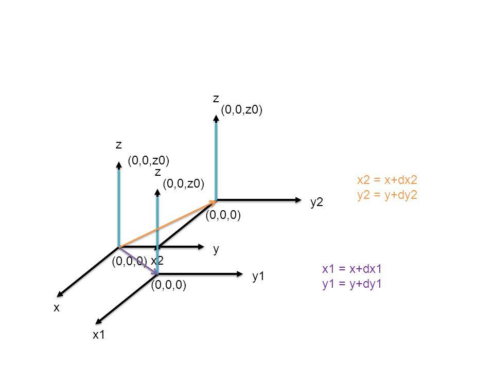 x2 y2 z x1 y1 z x y z (0,0,0) (0,0,z0) (0,0,0) (0,0,z0) (0,0,0) (0,0,z0) x1 = x+dx1 y1 = y+dy1 x2 = x+dx2 y2 = y+dy2