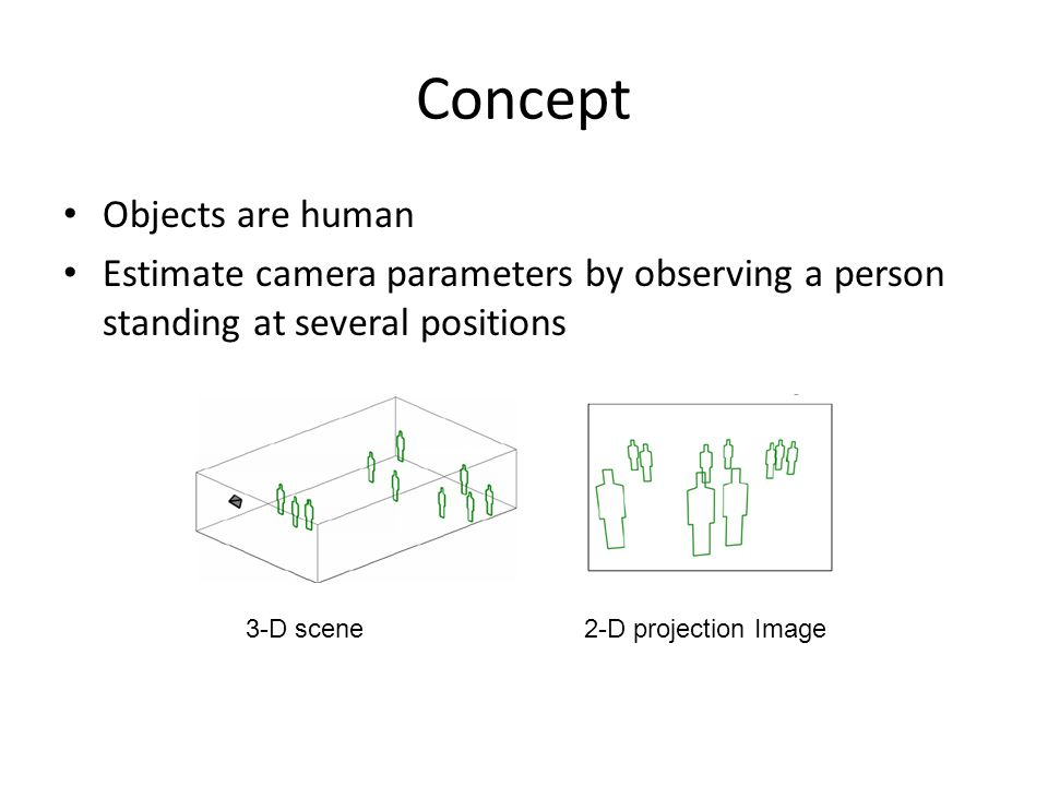 Concept Objects are human Estimate camera parameters by observing a person standing at several positions 3-D scene2-D projection Image