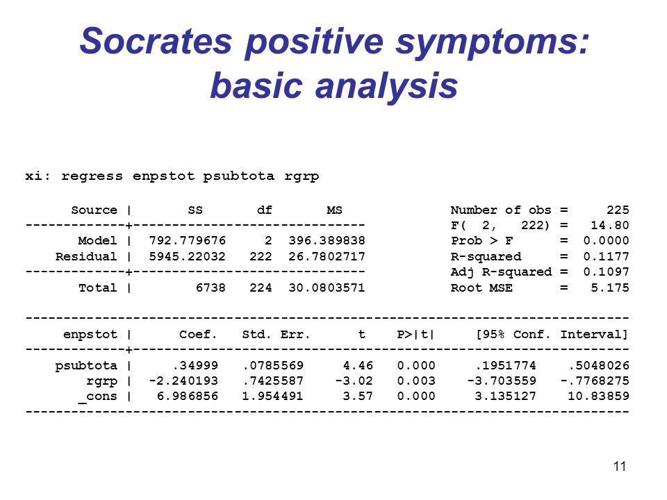 11 Socrates positive symptoms: basic analysis xi: regress enpstot psubtota rgrp Source | SS df MS Number of obs = 225 -------------+------------------------------ F( 2, 222) = 14.80 Model | 792.779676 2 396.389838 Prob > F = 0.0000 Residual | 5945.22032 222 26.7802717 R-squared = 0.1177 -------------+------------------------------ Adj R-squared = 0.1097 Total | 6738 224 30.0803571 Root MSE = 5.175 ------------------------------------------------------------------------------ enpstot | Coef.
