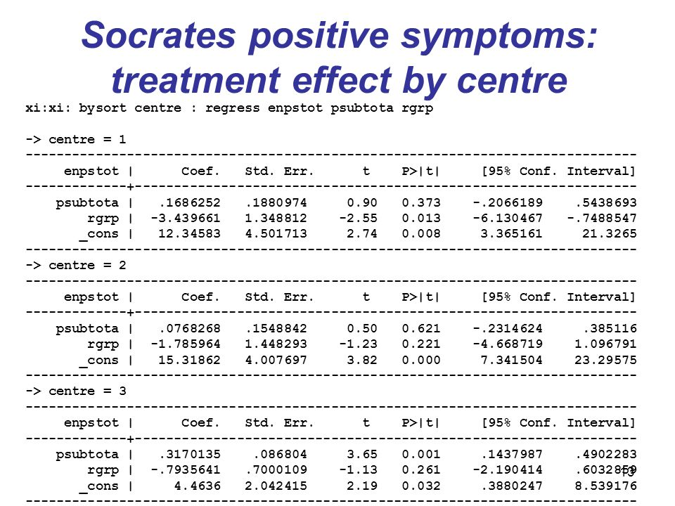 13 Socrates positive symptoms: treatment effect by centre xi:xi: bysort centre : regress enpstot psubtota rgrp -> centre = 1 ------------------------------------------------------------------------------ enpstot | Coef.