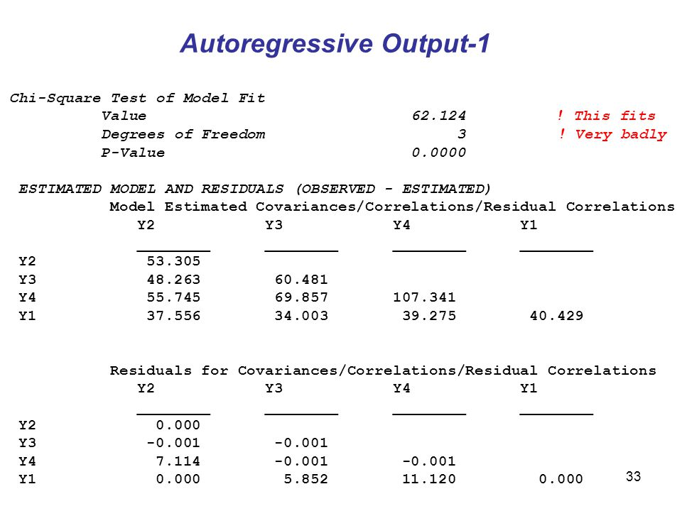 33 Autoregressive Output-1 Chi-Square Test of Model Fit Value 62.124.