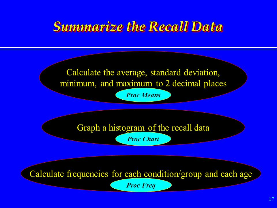 17 Summarize the Recall Data Calculate frequencies for each condition/group and each age Proc Freq Graph a histogram of the recall data Proc Chart Cal